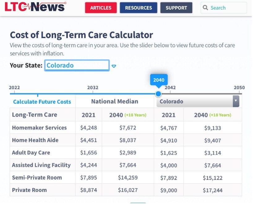 LTC Cost of Care Calculator