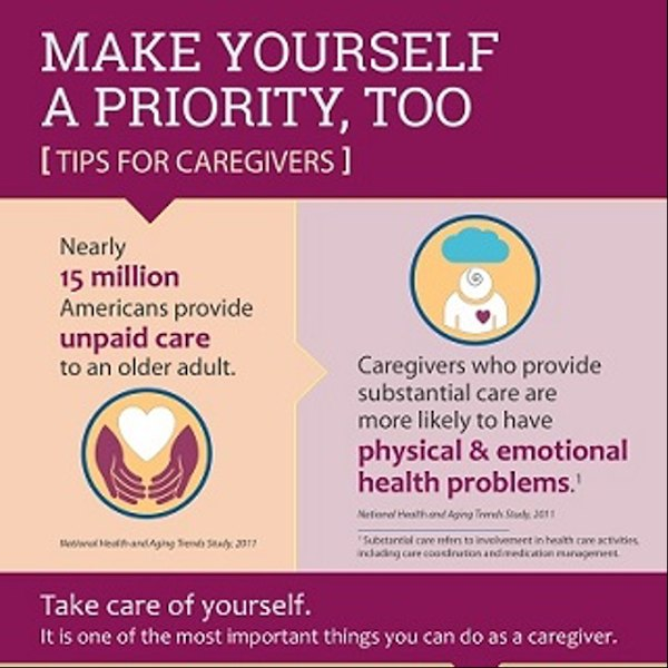 Make yourself a priority, too: Tips for caregivers infographic icon.