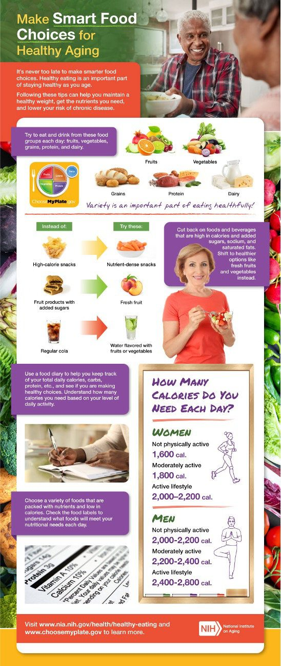 Make Smart Food Choices for Healthy Aging infographic.