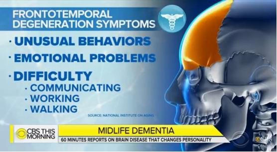 Frontotemporal Denegration Symptoms